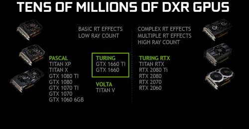 1660OC DXR