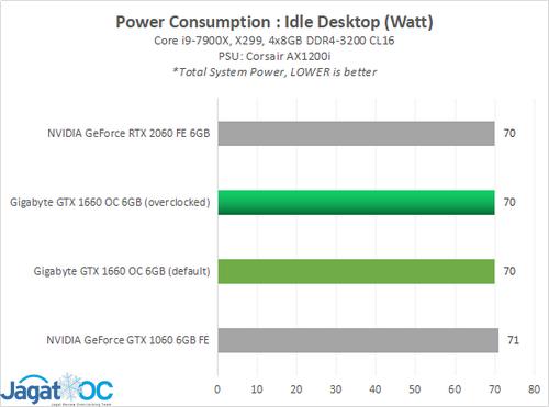 1660OC Power 1 idle