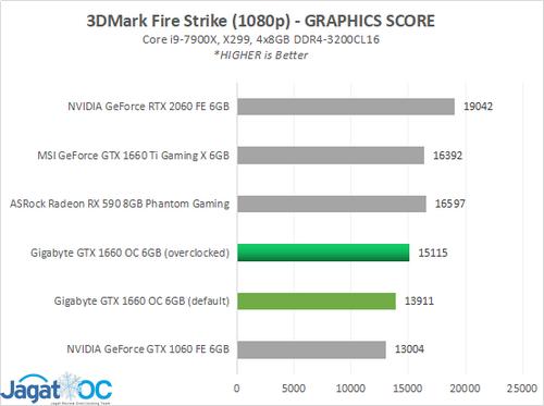 1660OC Synth FS GPU