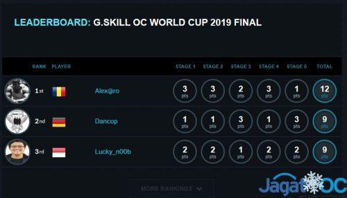 Final Standing1s