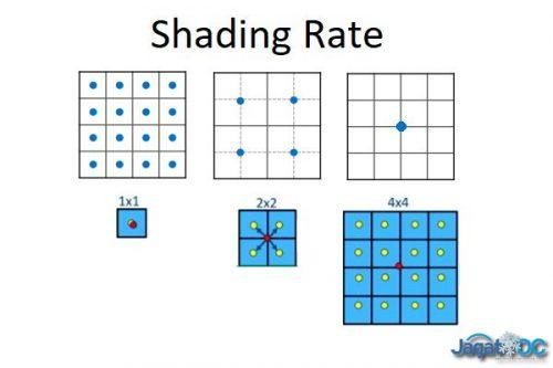 ShadingRates