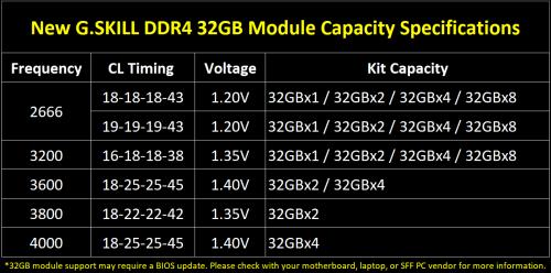 TZ 32GB 5