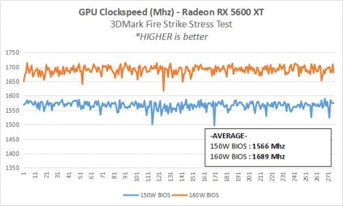 17 5600XT Clockspeed