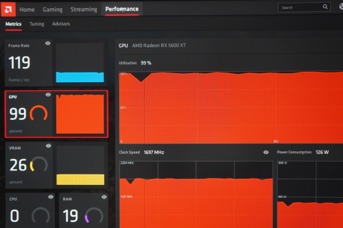 RSA 2020 3 PerformanceMetrics
