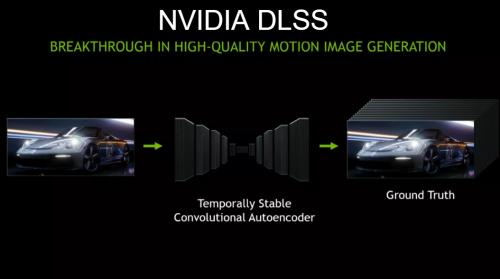NVIDIA DLSS Method