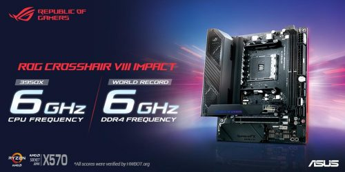 ROG Crosshair VIII Impact the record motherboard