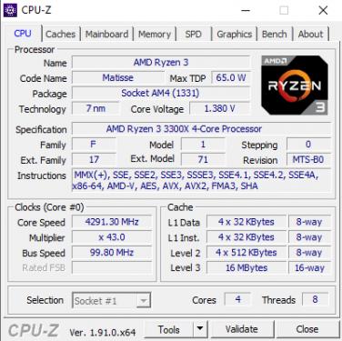 CPUZ 3300X