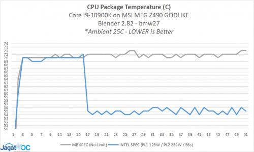 INTEL CPU INTEL SPEC 4s