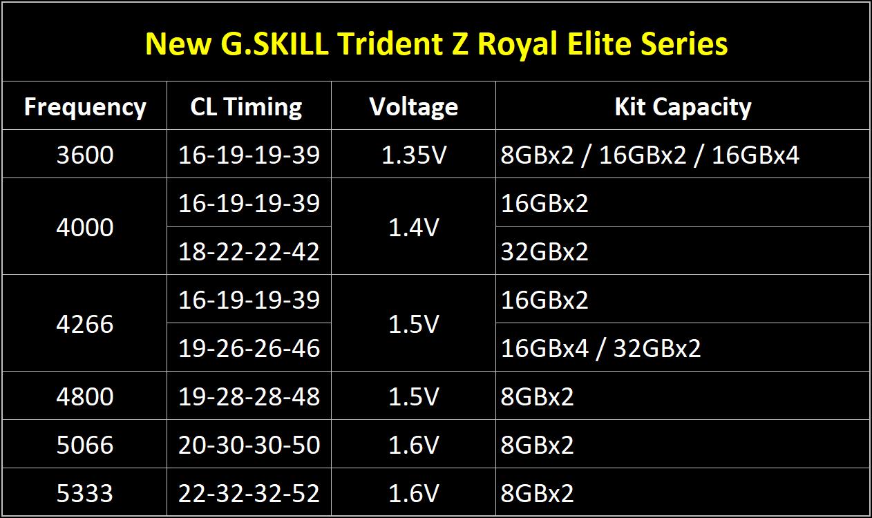06 trident z royal elite spec sheet eng